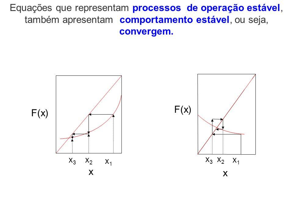 F(x) x x1x1 x2x2 x3x3 x x1x1 x2x2 x3x3 Equações que representam processos de operação estável, também apresentam comportamento estável, ou seja, conve