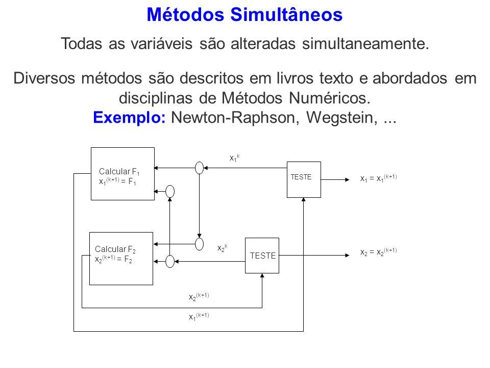 Métodos Simultâneos Calcular F 1 x 1 (k+1) = F 1 Calcular F 2 x 2 (k+1) = F 2 TESTE x 1 = x 1 (k+1) x1kx1k x2kx2k x 1 (k+1) x 2 (k+1) x 2 = x 2 (k+1)