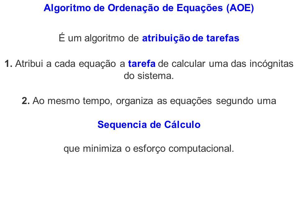 É um algoritmo de atribuição de tarefas Algoritmo de Ordenação de Equações (AOE) 1. Atribui a cada equação a tarefa de calcular uma das incógnitas do