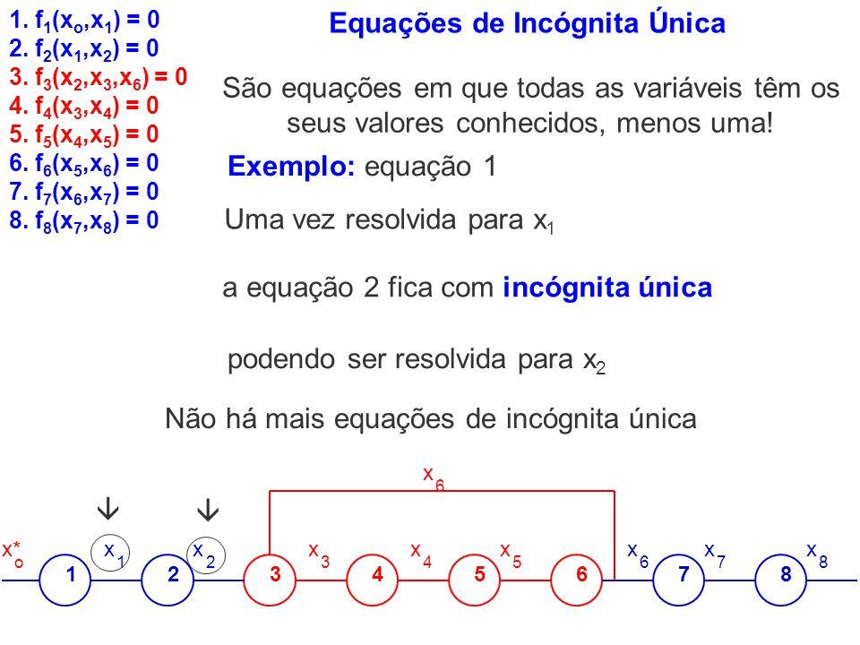 x x* 12345678 x 1 x 2 x 3 x 4 x 5 x 6 x 7 x 8 6 o 1. f 1 (x o,x 1 ) = 0 2. f 2 (x 1,x 2 ) = 0 3. f 3 (x 2,x 3,x 6 ) = 0 4. f 4 (x 3,x 4 ) = 0 5. f 5 (