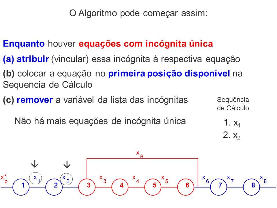 Enquanto houver equações com incógnita única (a)atribuir (vincular) essa incógnita à respectiva equação O Algoritmo pode começar assim: (c) remover a