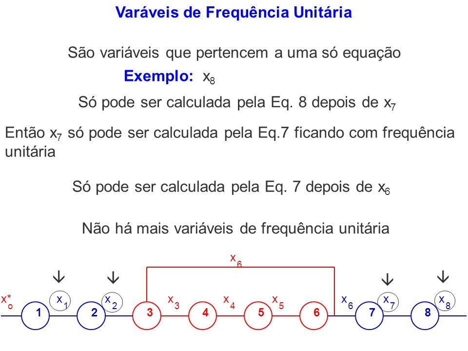 Varáveis de Frequência Unitária São variáveis que pertencem a uma só equação Só pode ser calculada pela Eq. 8 depois de x 7 x x* 12345678 x 1 x 2 x 3
