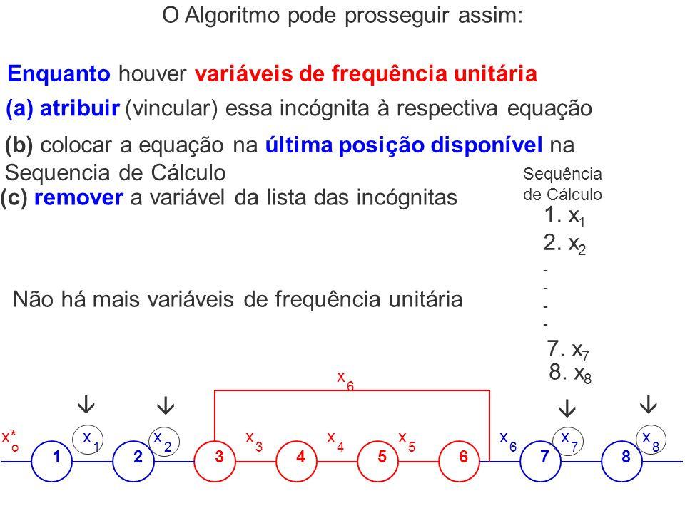Enquanto houver variáveis de frequência unitária (a)atribuir (vincular) essa incógnita à respectiva equação O Algoritmo pode prosseguir assim: (c) rem