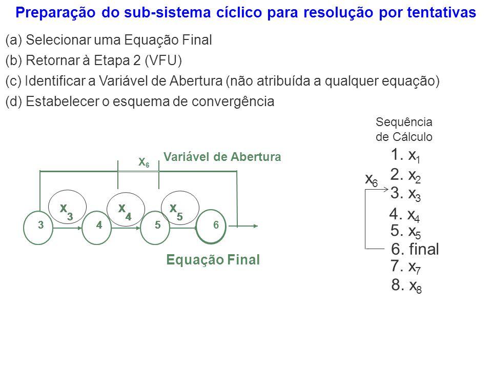Preparação do sub-sistema cíclico para resolução por tentativas (d) Estabelecer o esquema de convergência (a) Selecionar uma Equação Final (b) Retorna