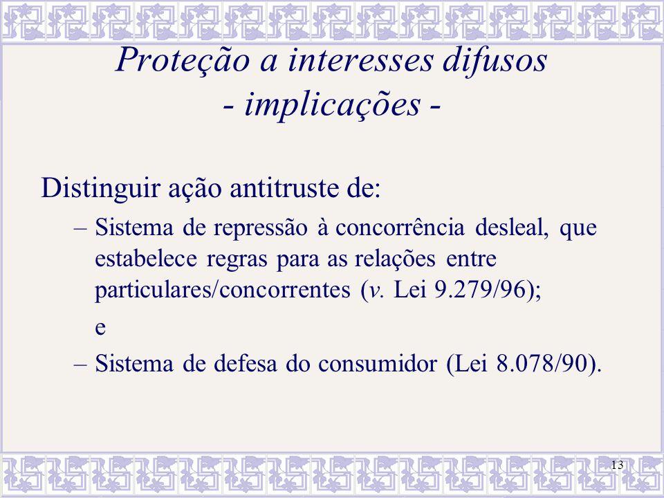 13 Proteção a interesses difusos - implicações - Distinguir ação antitruste de: –Sistema de repressão à concorrência desleal, que estabelece regras pa