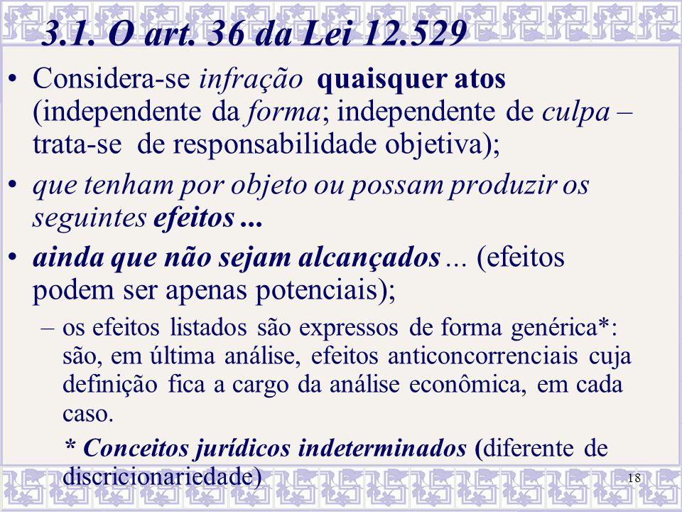 18 3.1. O art. 36 da Lei 12.529 Considera-se infração quaisquer atos (independente da forma; independente de culpa – trata-se de responsabilidade obje