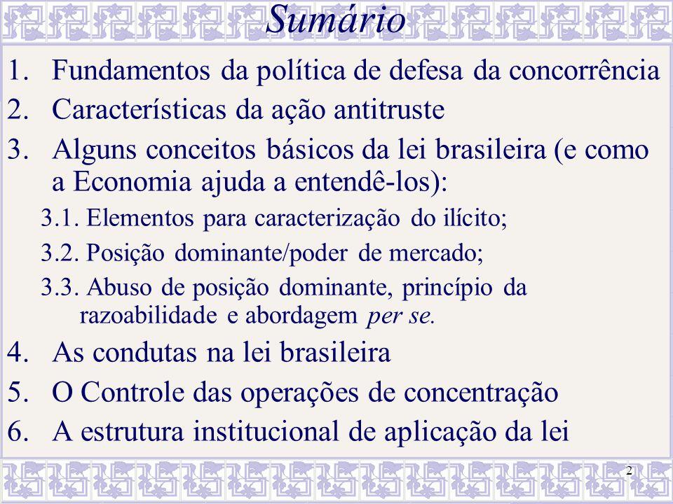 2 Sumário 1.Fundamentos da política de defesa da concorrência 2.Características da ação antitruste 3.Alguns conceitos básicos da lei brasileira (e com