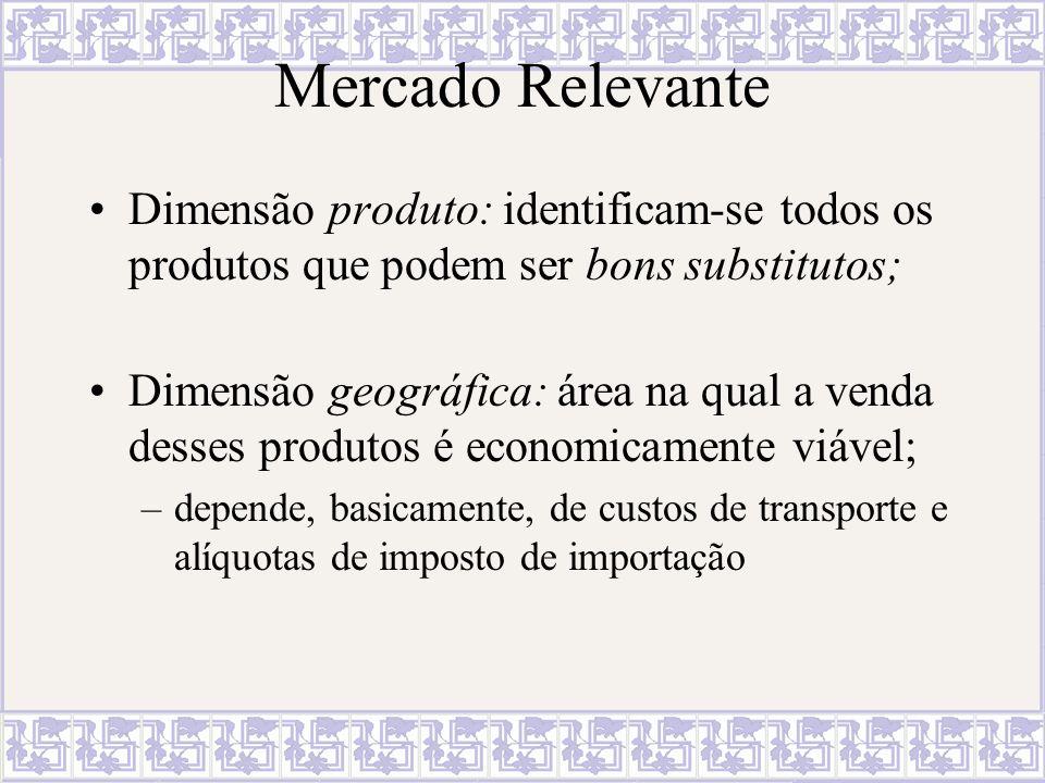 Mercado Relevante Dimensão produto: identificam-se todos os produtos que podem ser bons substitutos; Dimensão geográfica: área na qual a venda desses