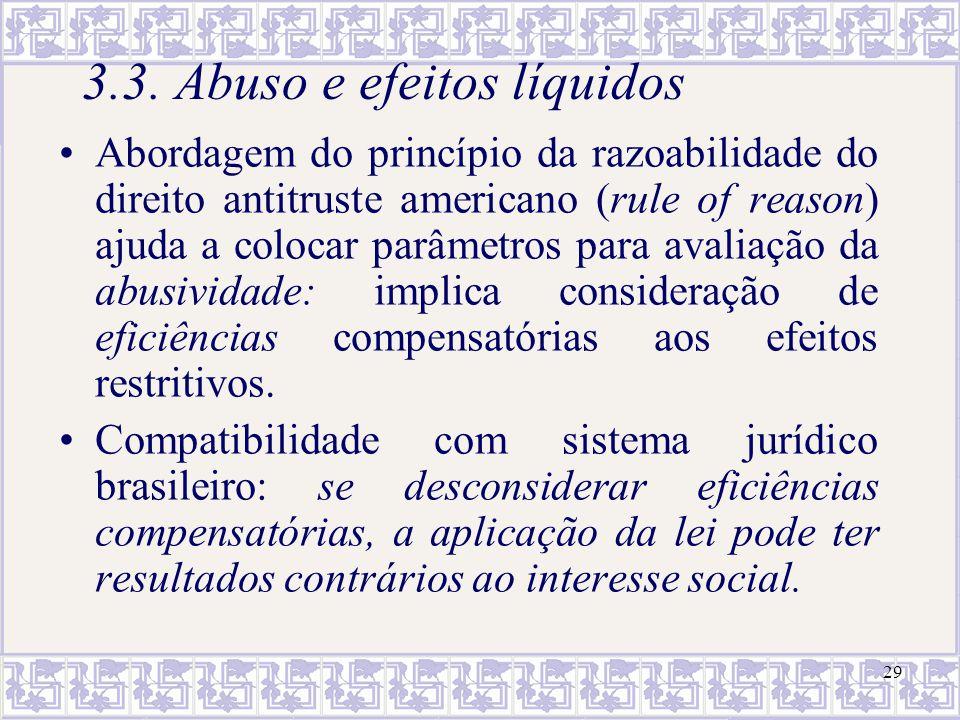 29 3.3. Abuso e efeitos líquidos Abordagem do princípio da razoabilidade do direito antitruste americano (rule of reason) ajuda a colocar parâmetros p
