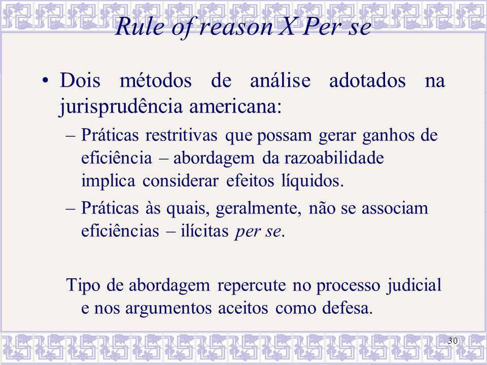 30 Rule of reason X Per se Dois métodos de análise adotados na jurisprudência americana: –Práticas restritivas que possam gerar ganhos de eficiência –