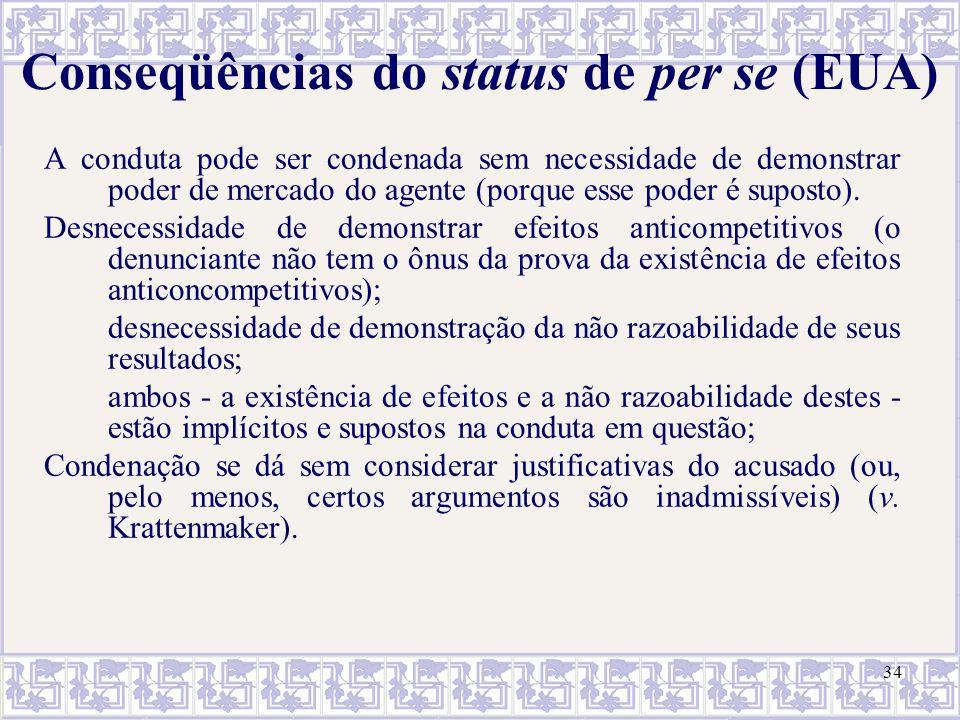 34 Conseqüências do status de per se (EUA) A conduta pode ser condenada sem necessidade de demonstrar poder de mercado do agente (porque esse poder é