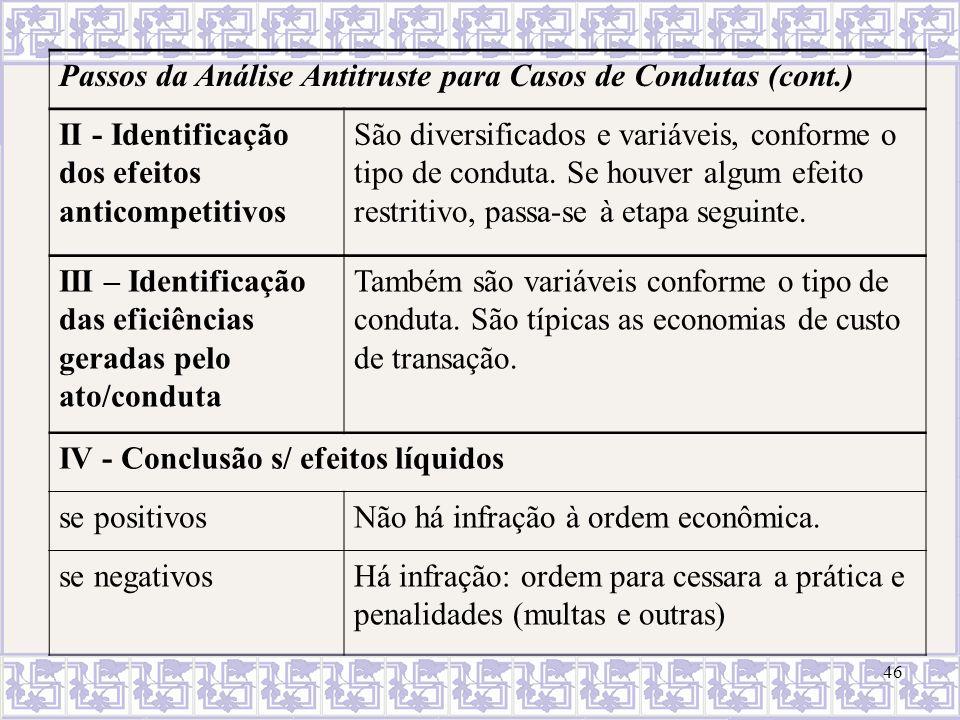 46 Passos da Análise Antitruste para Casos de Condutas (cont.) II - Identificação dos efeitos anticompetitivos São diversificados e variáveis, conform