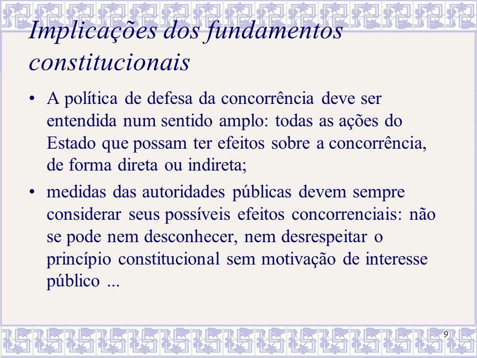 9 Implicações dos fundamentos constitucionais A política de defesa da concorrência deve ser entendida num sentido amplo: todas as ações do Estado que