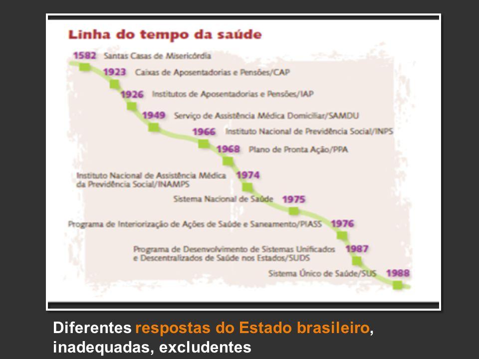 Diferentes respostas do Estado brasileiro, inadequadas, excludentes
