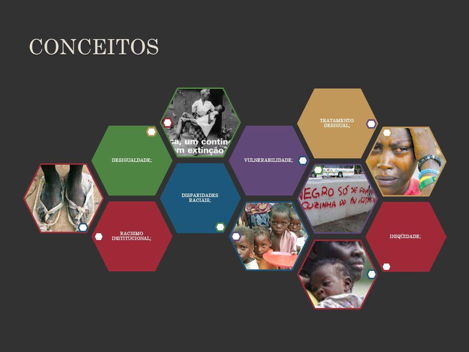 CONCEITOS RACISMO INSTITUCIONAL; DISPARIDADES RACIAIS; DESIGUALDADE;VULNERABILIDADE; TRATAMENTO DESIGUAL; INIQÜIDADE;