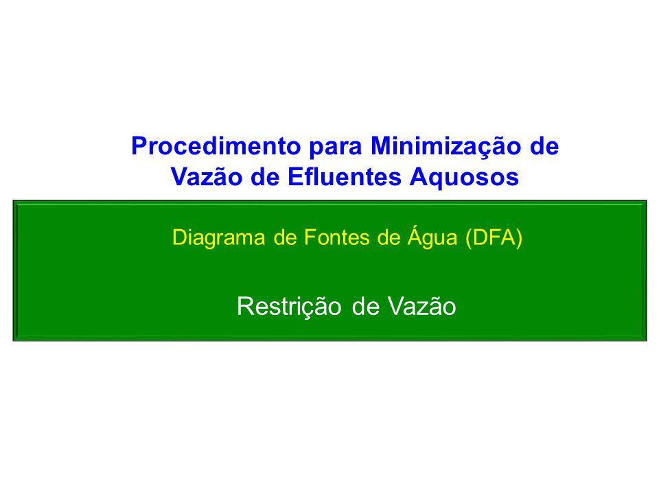 Procedimento para Minimização de Vazão de Efluentes Aquosos Diagrama de Fontes de Água (DFA) Restrição de Vazão