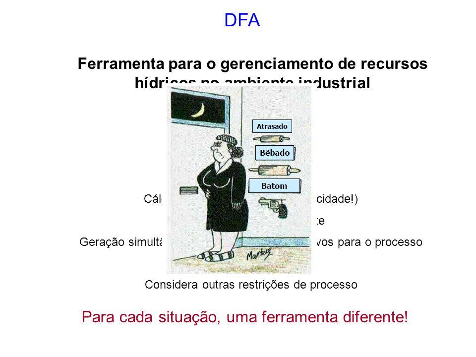 DFA Ferramenta para o gerenciamento de recursos hídricos no ambiente industrial Cálculos de fácil execução (Praticidade!) Preserva o projeto existente