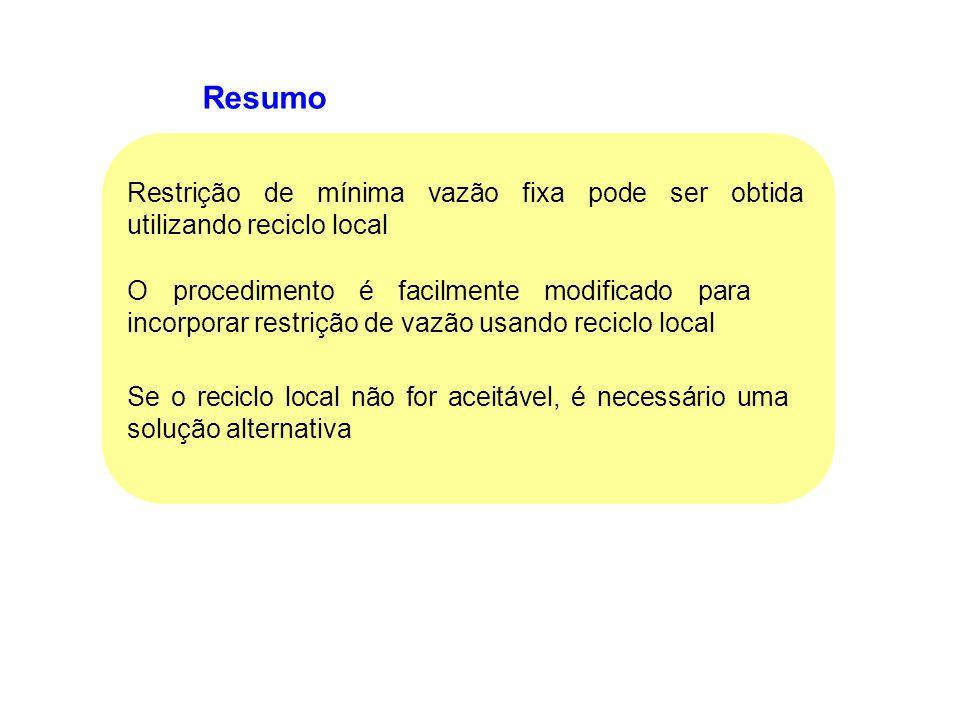 Resumo Restrição de mínima vazão fixa pode ser obtida utilizando reciclo local O procedimento é facilmente modificado para incorporar restrição de vazão usando reciclo local Se o reciclo local não for aceitável, é necessário uma solução alternativa