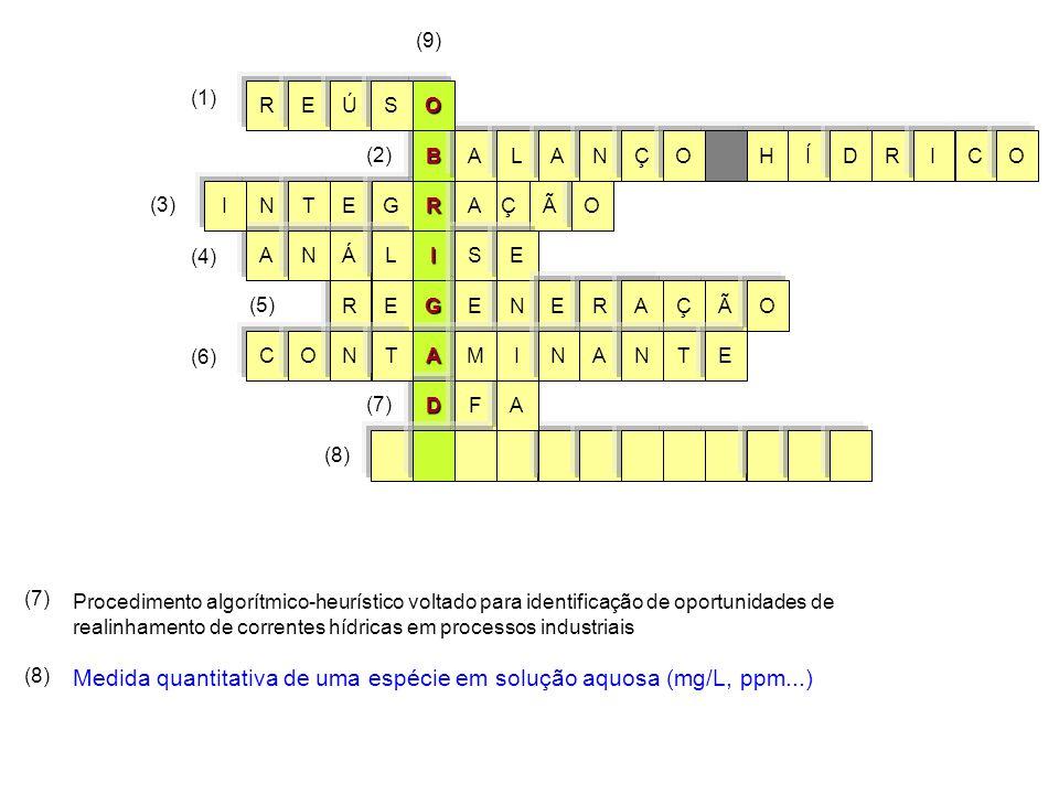 G I R A D ÃO E Ç ERNÃ A S N F ET AÁ C A G ENL E I O ONMT (3) (6) (7) (8) ÇRA AN I TNE BÍHRALCIODANÇO (1) (2) (9) OREÚS (8) Medida quantitativa de uma
