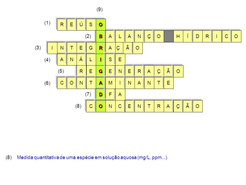 G I R A D ÃO E Ç C E AEÇ RN RN Ã A S N T F ET AÁ C A G ENL E I ÃO O N ONMT CO (3) (6) (7) (8) ÇRA AN I TNE BÍHRALCIODANÇO (1) (2) (9) OREÚS (8)Medida quantitativa de uma espécie em solução aquosa (mg/L, ppm...) (5) (4)