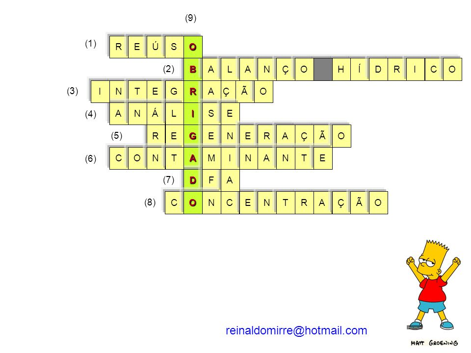 G I R A D ÃO E Ç C E AEÇ RN RN Ã A S N T F ET AÁ C A G ENL E I ÃO O N ONMT CO (3) (6) (7) (8) ÇRA AN I TNE BÍHRALCIODANÇO (1) (2) (9) OREÚS (5) (4) re