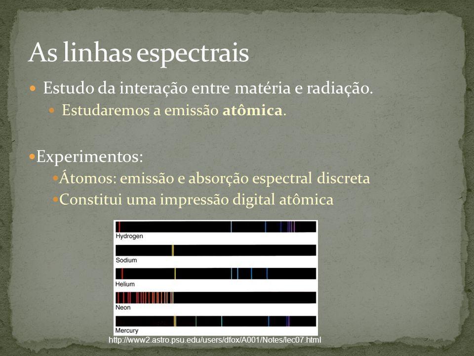 Estudo da interação entre matéria e radiação. Estudaremos a emissão atômica. Experimentos: Átomos: emissão e absorção espectral discreta Constitui uma