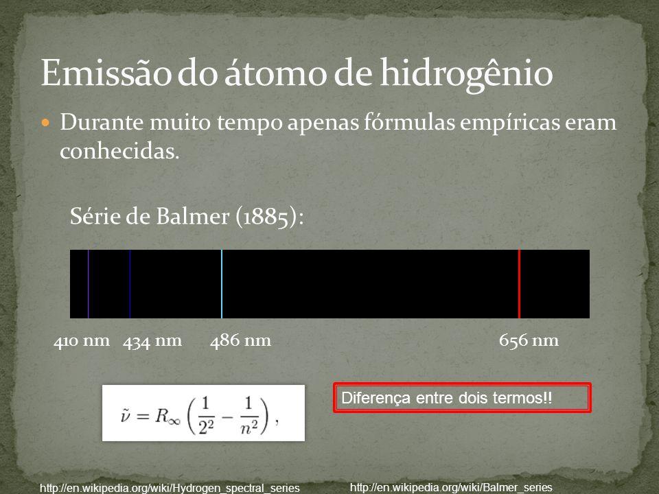 Durante muito tempo apenas fórmulas empíricas eram conhecidas. Série de Balmer (1885): 410 nm434 nm486 nm656 nm http://en.wikipedia.org/wiki/Hydrogen_