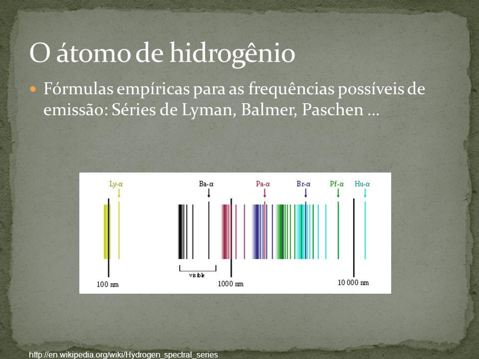 Fórmulas empíricas para as frequências possíveis de emissão: Séries de Lyman, Balmer, Paschen … http://en.wikipedia.org/wiki/Hydrogen_spectral_series