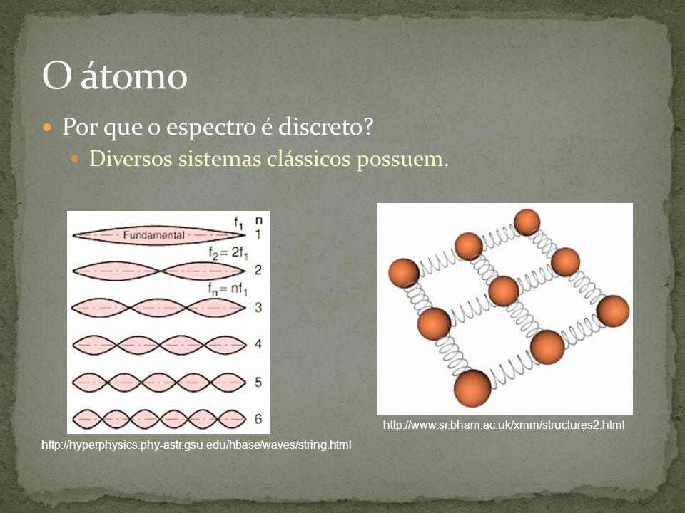 Por que o espectro é discreto? Diversos sistemas clássicos possuem. http://hyperphysics.phy-astr.gsu.edu/hbase/waves/string.html http://www.sr.bham.ac