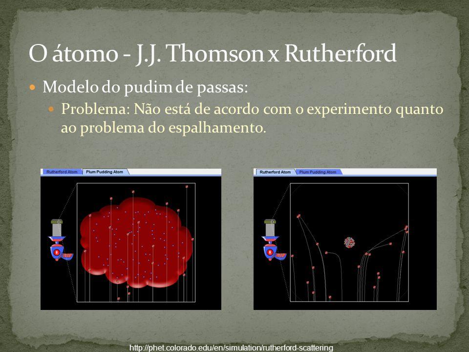http://phet.colorado.edu/en/simulation/rutherford-scattering Modelo do pudim de passas: Problema: Não está de acordo com o experimento quanto ao probl
