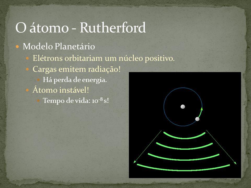 Modelo Planetário Elétrons orbitariam um núcleo positivo. Cargas emitem radiação! Há perda de energia. Átomo instável! Tempo de vida: 10 -8 s!