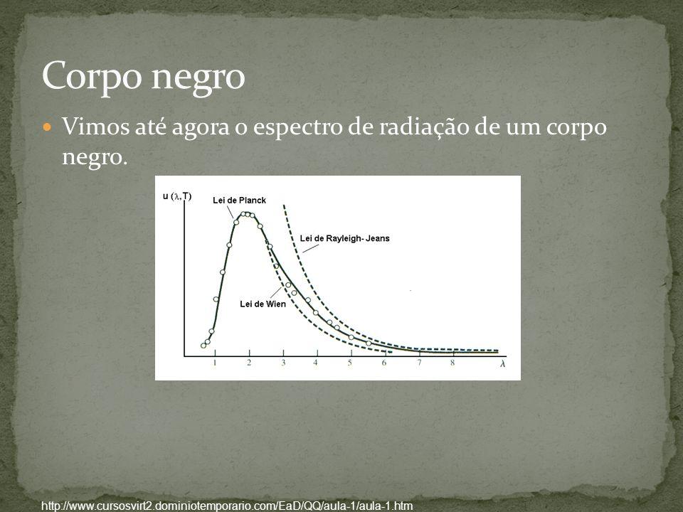 Vimos até agora o espectro de radiação de um corpo negro. http://www.cursosvirt2.dominiotemporario.com/EaD/QQ/aula-1/aula-1.htm