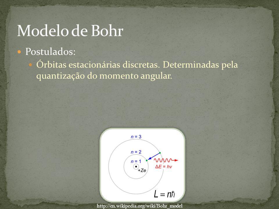 Postulados: Órbitas estacionárias discretas. Determinadas pela quantização do momento angular. http://en.wikipedia.org/wiki/Bohr_model