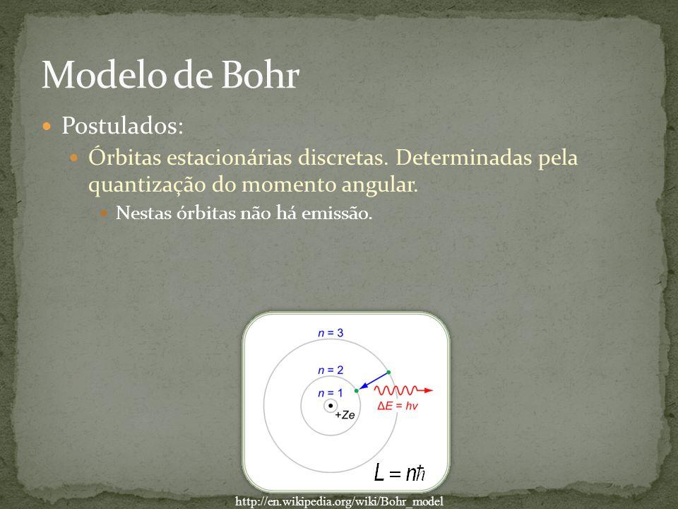 Postulados: Órbitas estacionárias discretas. Determinadas pela quantização do momento angular. Nestas órbitas não há emissão. http://en.wikipedia.org/