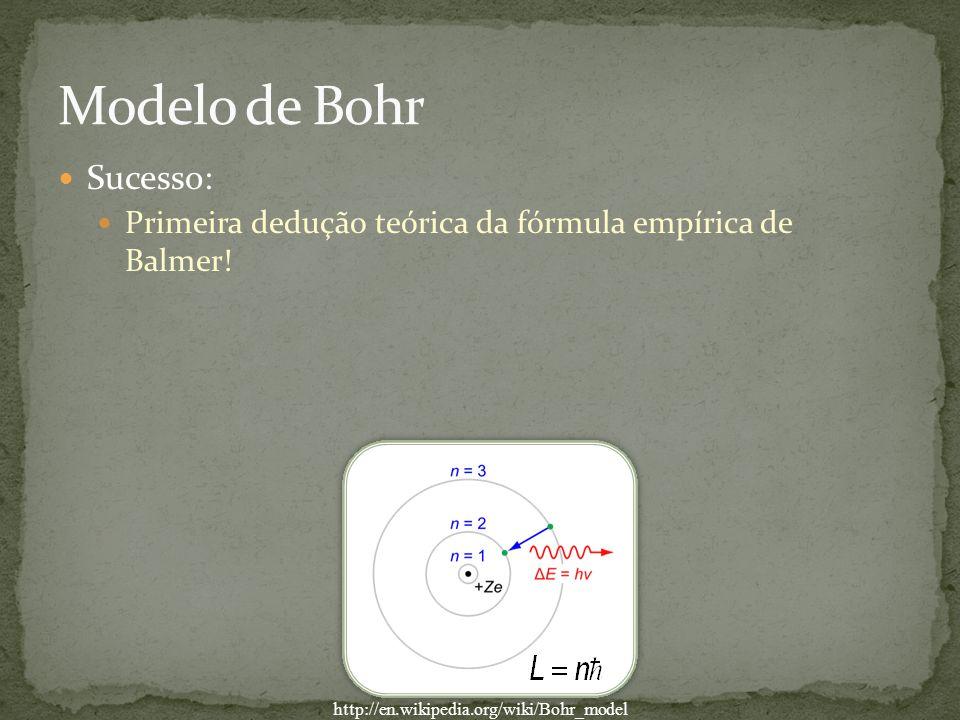 Sucesso: Primeira dedução teórica da fórmula empírica de Balmer! http://en.wikipedia.org/wiki/Bohr_model