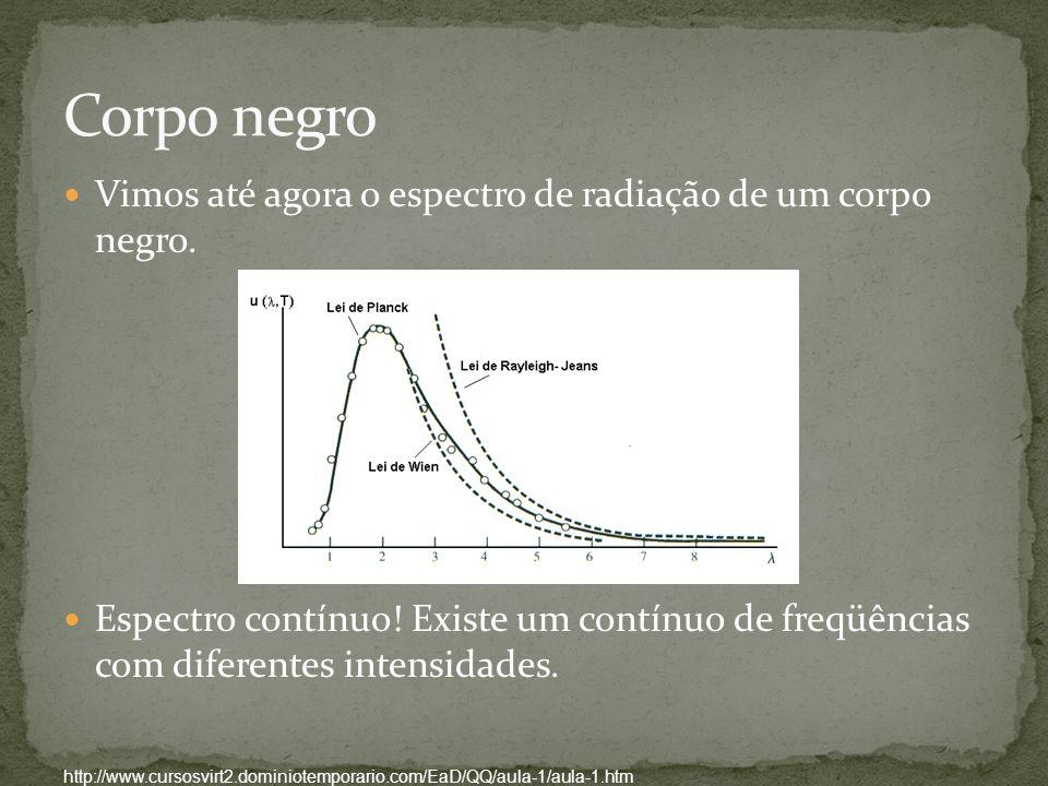 Vimos até agora o espectro de radiação de um corpo negro. Espectro contínuo! Existe um contínuo de freqüências com diferentes intensidades. http://www