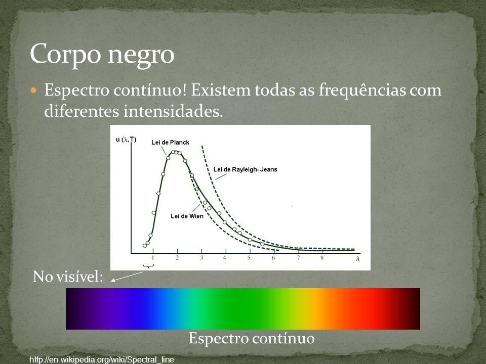 Espectro contínuo! Existem todas as frequências com diferentes intensidades. http://en.wikipedia.org/wiki/Spectral_line No visível: Espectro contínuo