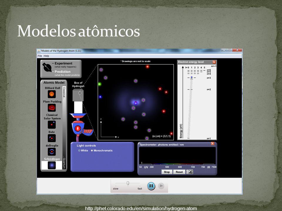 http://phet.colorado.edu/en/simulation/hydrogen-atom