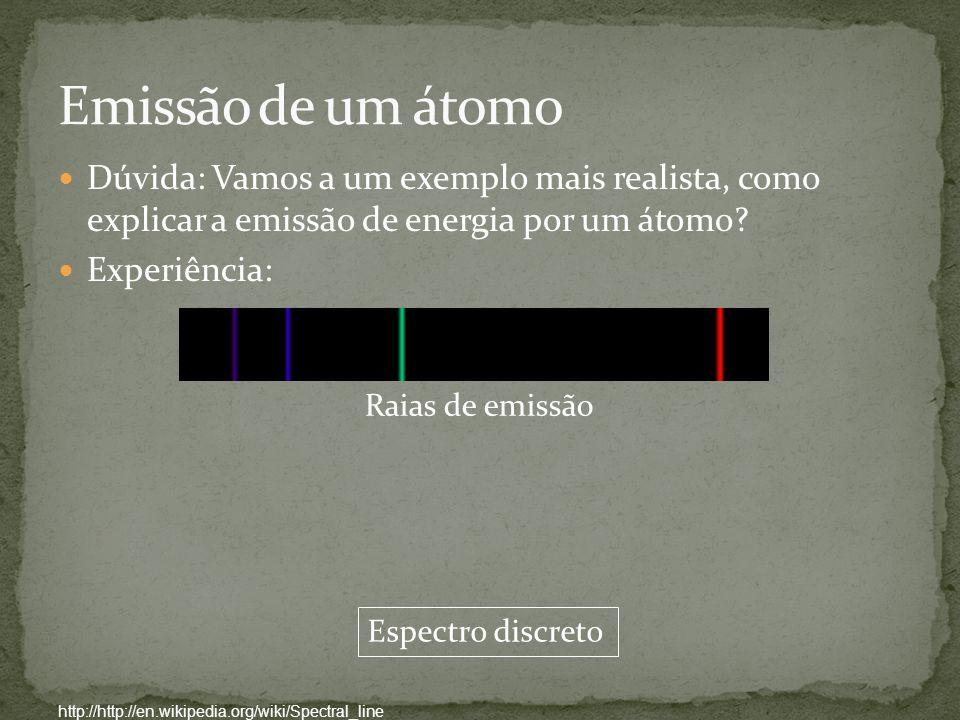 Experiência: http://http://en.wikipedia.org/wiki/Spectral_line Raias de emissão Espectro discreto