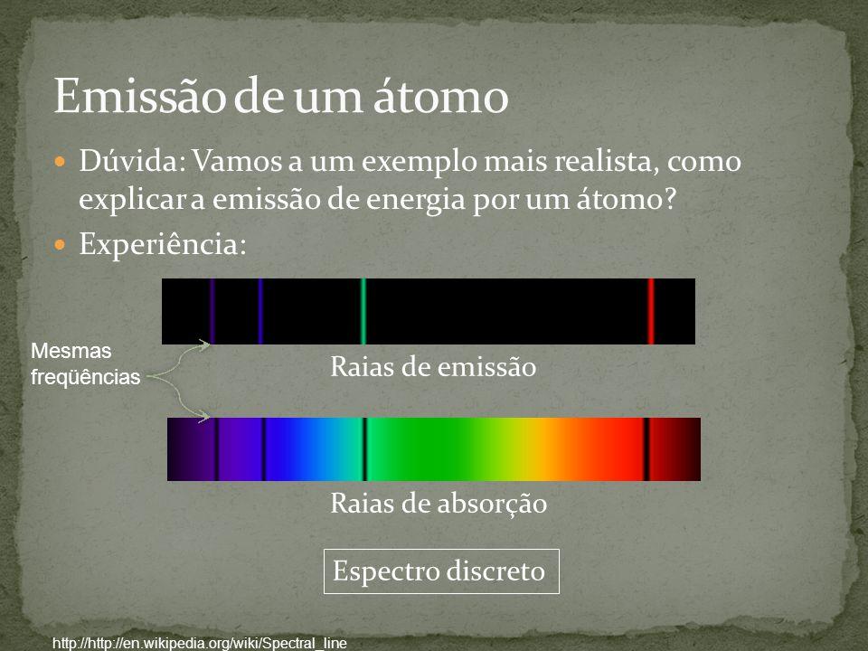 Dúvida: Vamos a um exemplo mais realista, como explicar a emissão de energia por um átomo? Experiência: http://http://en.wikipedia.org/wiki/Spectral_l