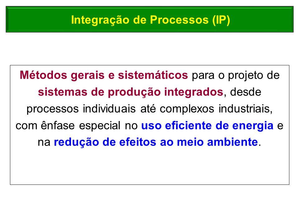 Métodos gerais e sistemáticos para o projeto de sistemas de produção integrados, desde processos individuais até complexos industriais, com ênfase esp