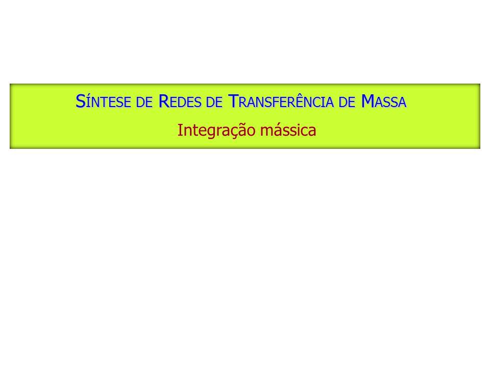 S ÍNTESE DE R EDES DE T RANSFERÊNCIA DE M ASSA Integração mássica