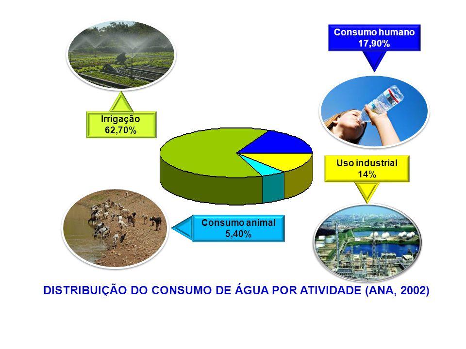 Procedimento para Redução de Vazão de Efluentes Aquosos Diagrama de Fontes de Água (DFA) Sistemas Unicomponentes Máximo Reúso