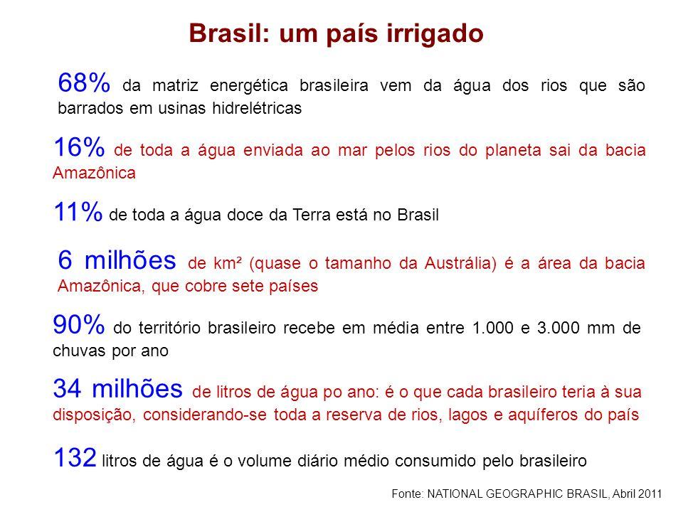 Brasil: um país irrigado 68% da matriz energética brasileira vem da água dos rios que são barrados em usinas hidrelétricas 16% de toda a água enviada