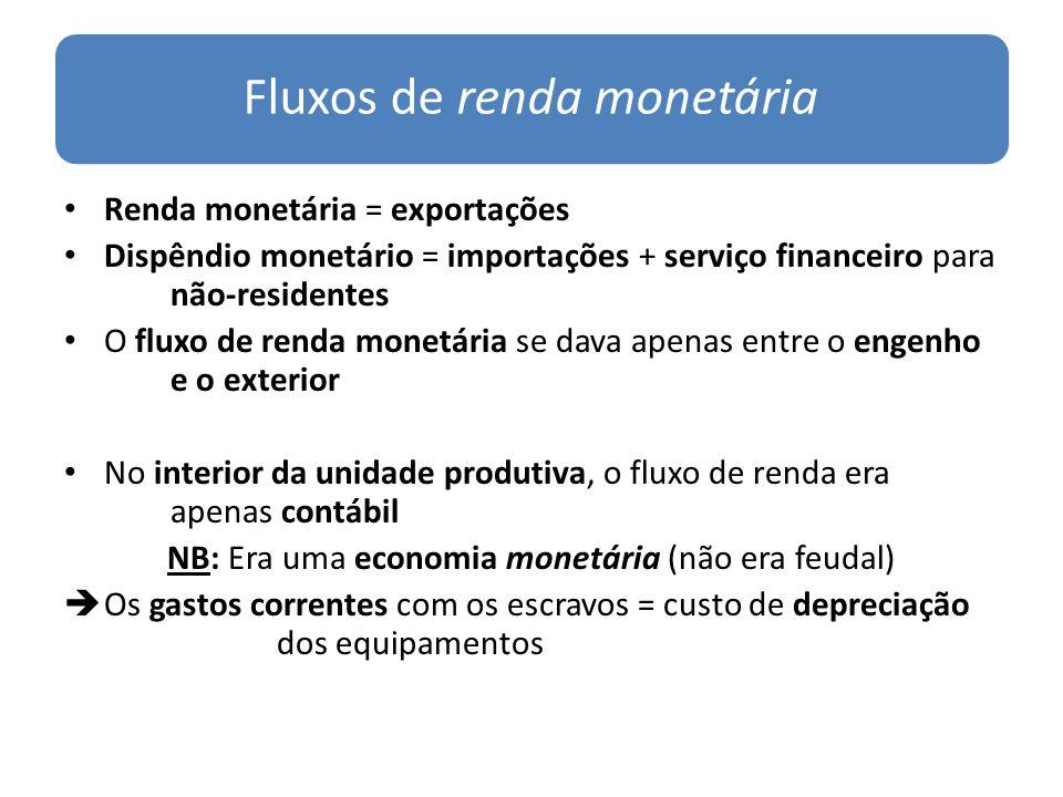 Fluxos de renda monetária Renda monetária = exportações Dispêndio monetário = importações + serviço financeiro para não-residentes O fluxo de renda mo