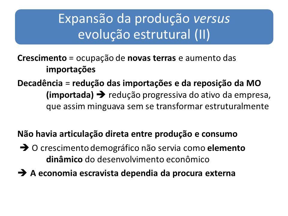 Expansão da produção versus evolução estrutural (II) Crescimento = ocupação de novas terras e aumento das importações Decadência = redução das importa