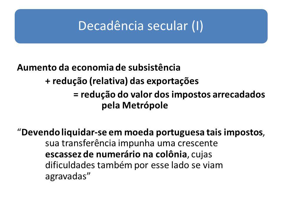 Decadência secular (I) Aumento da economia de subsistência + redução (relativa) das exportações = redução do valor dos impostos arrecadados pela Metró