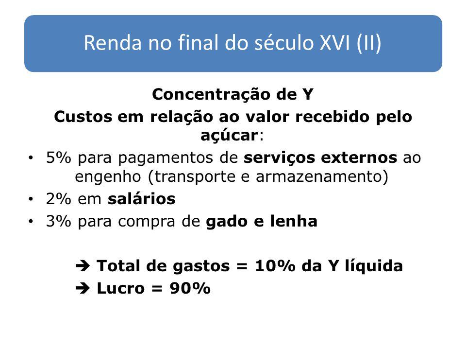 Renda no final do século XVI (II) Concentração de Y Custos em relação ao valor recebido pelo açúcar: 5% para pagamentos de serviços externos ao engenh
