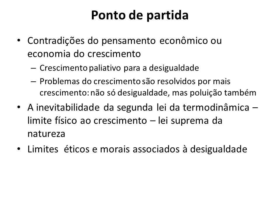 Ponto de partida Contradições do pensamento econômico ou economia do crescimento – Crescimento paliativo para a desigualdade – Problemas do cresciment
