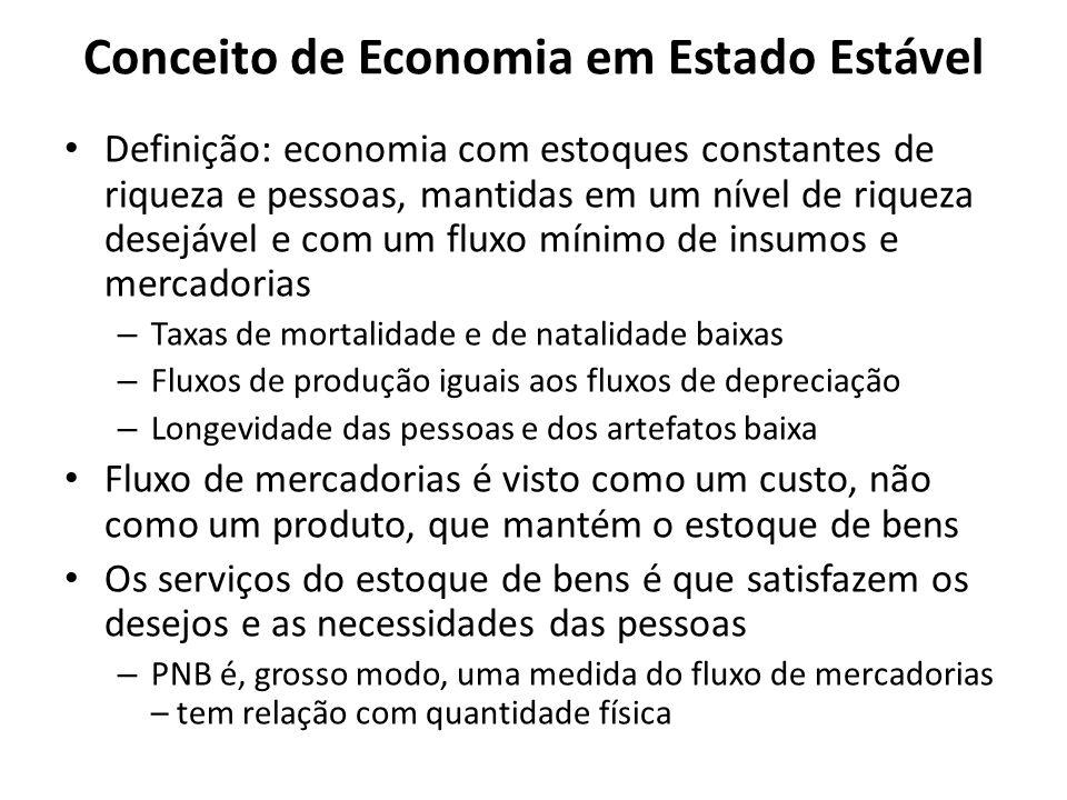 Conceito de Economia em Estado Estável Definição: economia com estoques constantes de riqueza e pessoas, mantidas em um nível de riqueza desejável e c